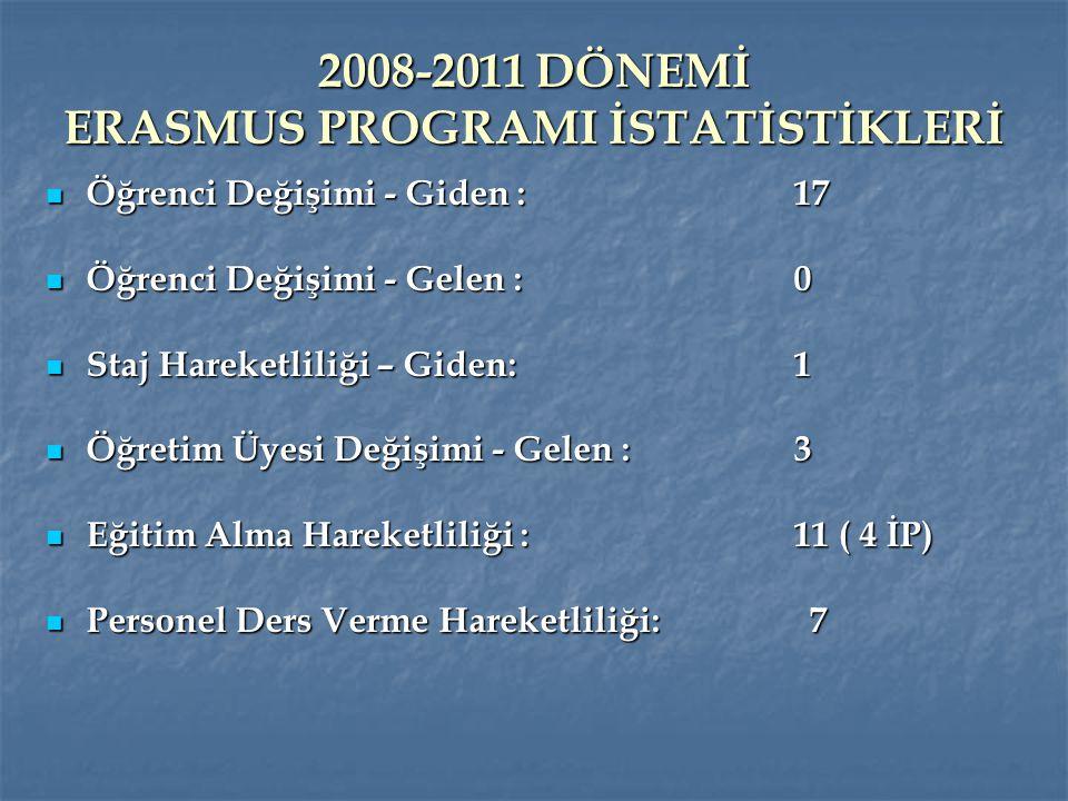 2008-2011 DÖNEMİ ERASMUS PROGRAMI İSTATİSTİKLERİ
