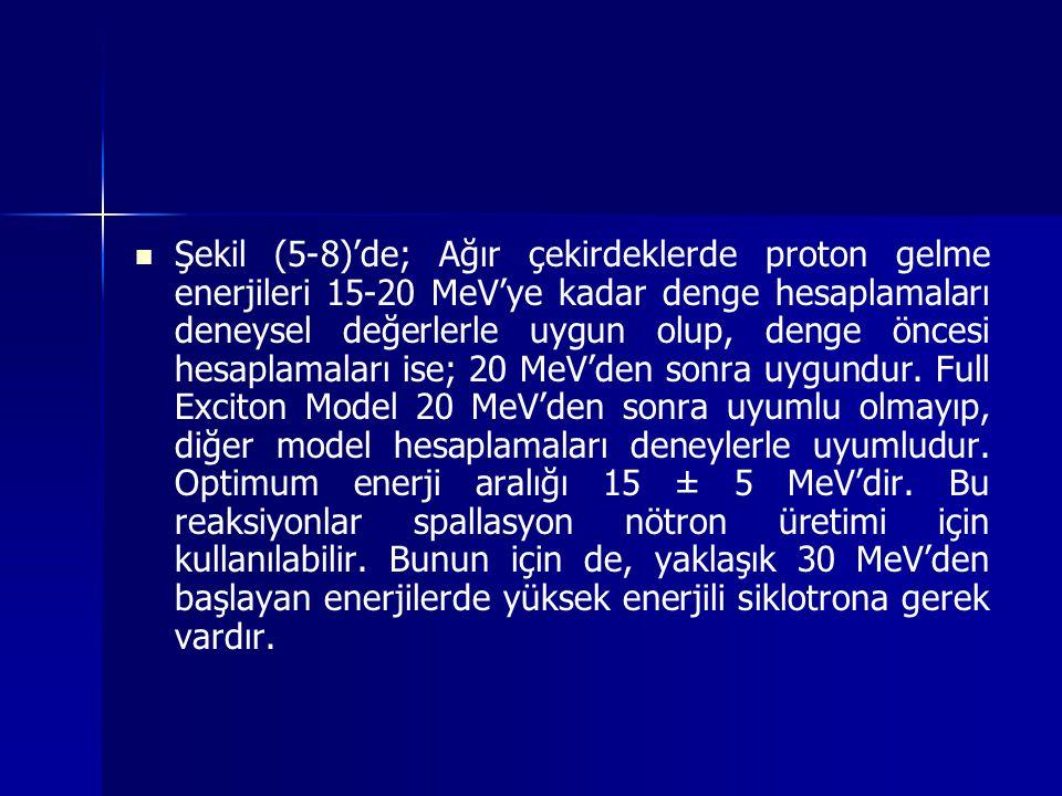 Şekil (5-8)'de; Ağır çekirdeklerde proton gelme enerjileri 15-20 MeV'ye kadar denge hesaplamaları deneysel değerlerle uygun olup, denge öncesi hesaplamaları ise; 20 MeV'den sonra uygundur.
