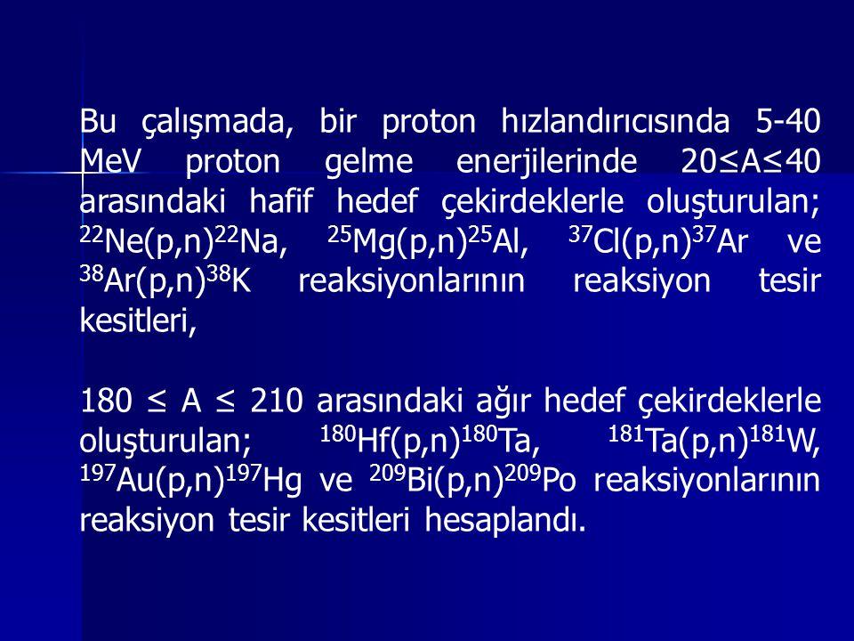 Bu çalışmada, bir proton hızlandırıcısında 5-40 MeV proton gelme enerjilerinde 20≤A≤40 arasındaki hafif hedef çekirdeklerle oluşturulan; 22Ne(p,n)22Na, 25Mg(p,n)25Al, 37Cl(p,n)37Ar ve 38Ar(p,n)38K reaksiyonlarının reaksiyon tesir kesitleri,