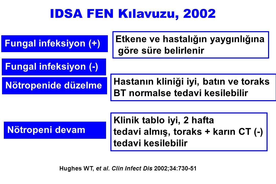 IDSA FEN Kılavuzu, 2002 Etkene ve hastalığın yaygınlığına
