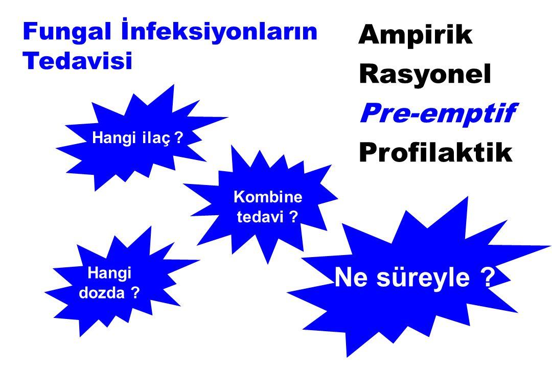 Ampirik Rasyonel Pre-emptif Profilaktik Ne süreyle