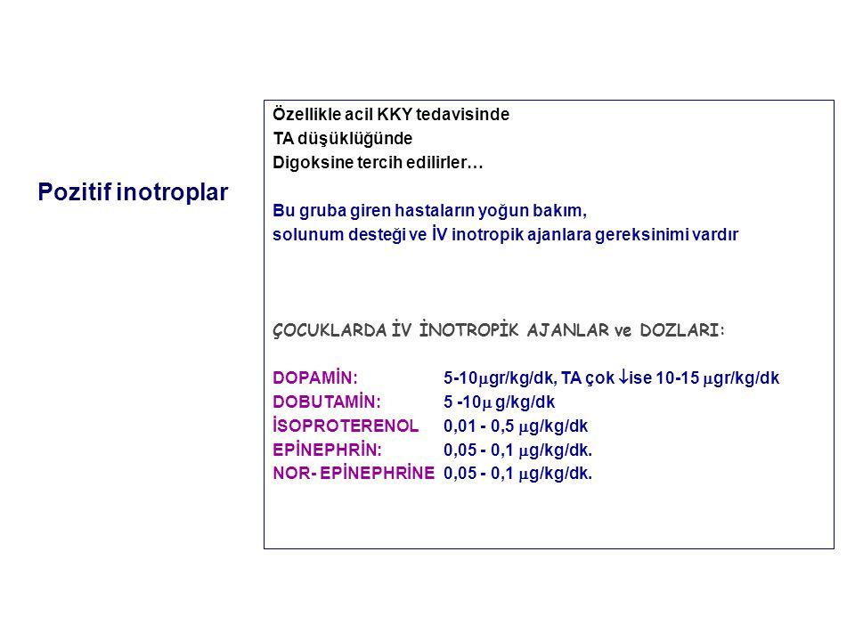 Pozitif inotroplar Özellikle acil KKY tedavisinde TA düşüklüğünde