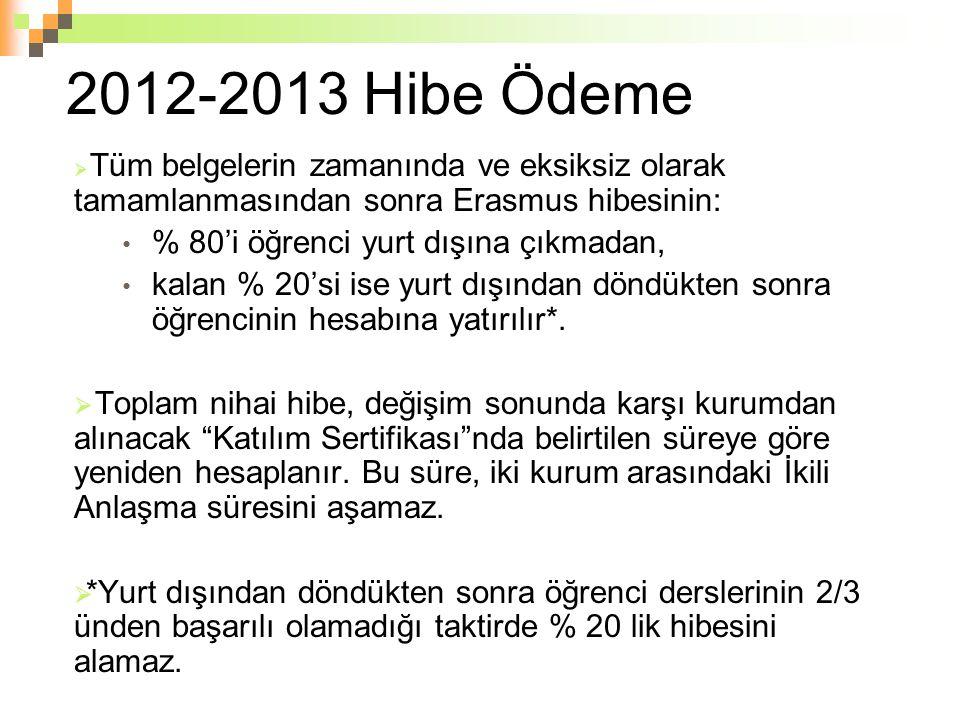 2012-2013 Hibe Ödeme % 80'i öğrenci yurt dışına çıkmadan,