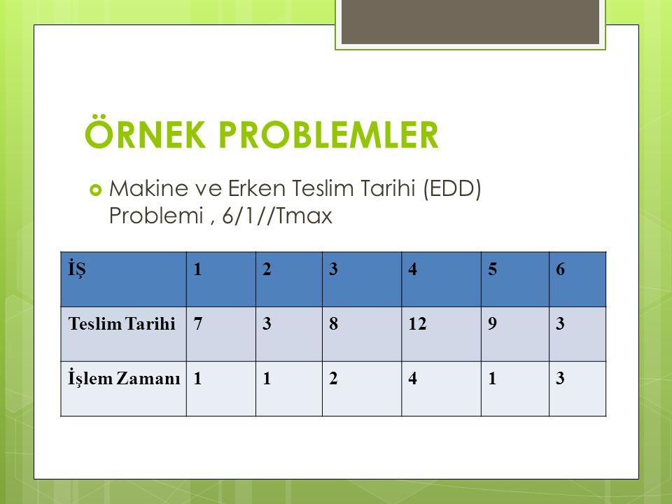 ÖRNEK PROBLEMLER Makine ve Erken Teslim Tarihi (EDD) Problemi , 6/1//Tmax. İŞ. 1. 2. 3. 4. 5.