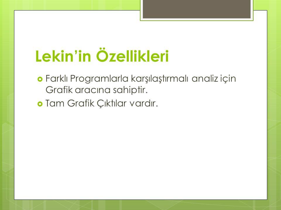 Lekin'in Özellikleri Farklı Programlarla karşılaştırmalı analiz için Grafik aracına sahiptir.