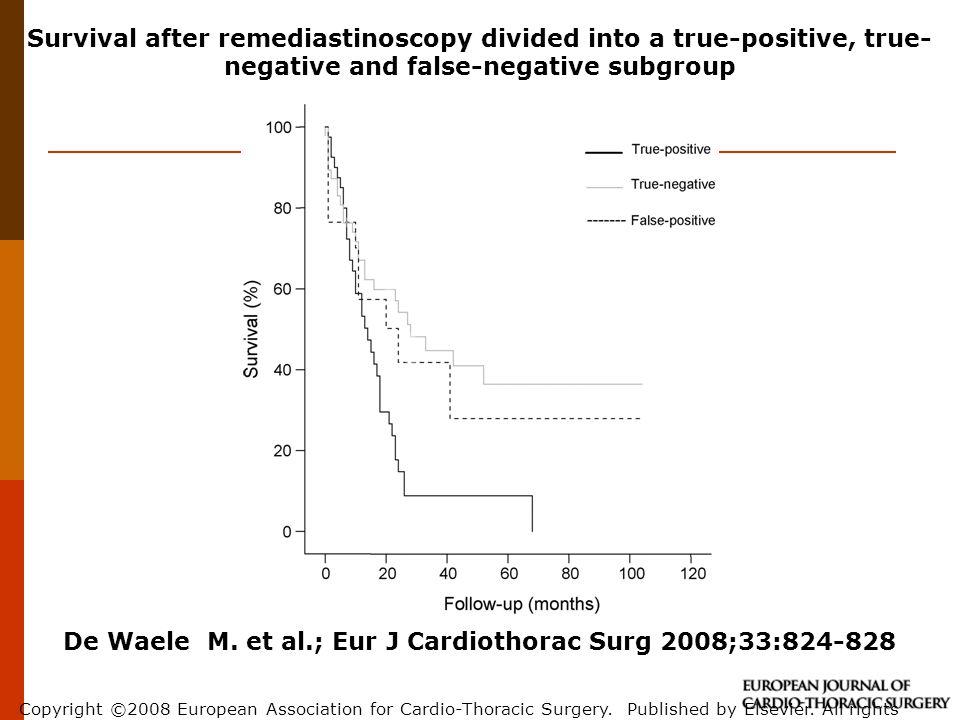 De Waele M. et al.; Eur J Cardiothorac Surg 2008;33:824-828