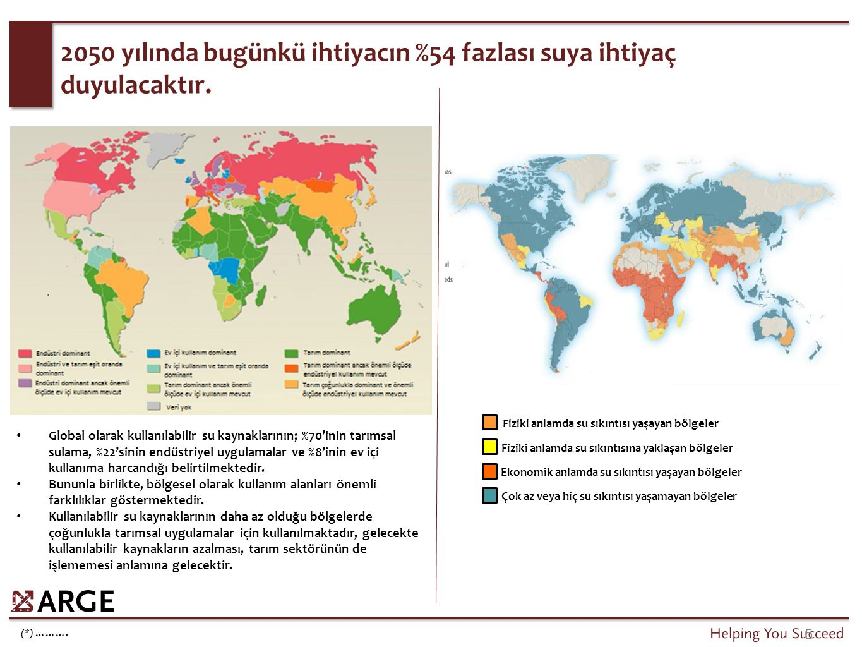 Günlük Bioyakıt Üretimi (bin varil)