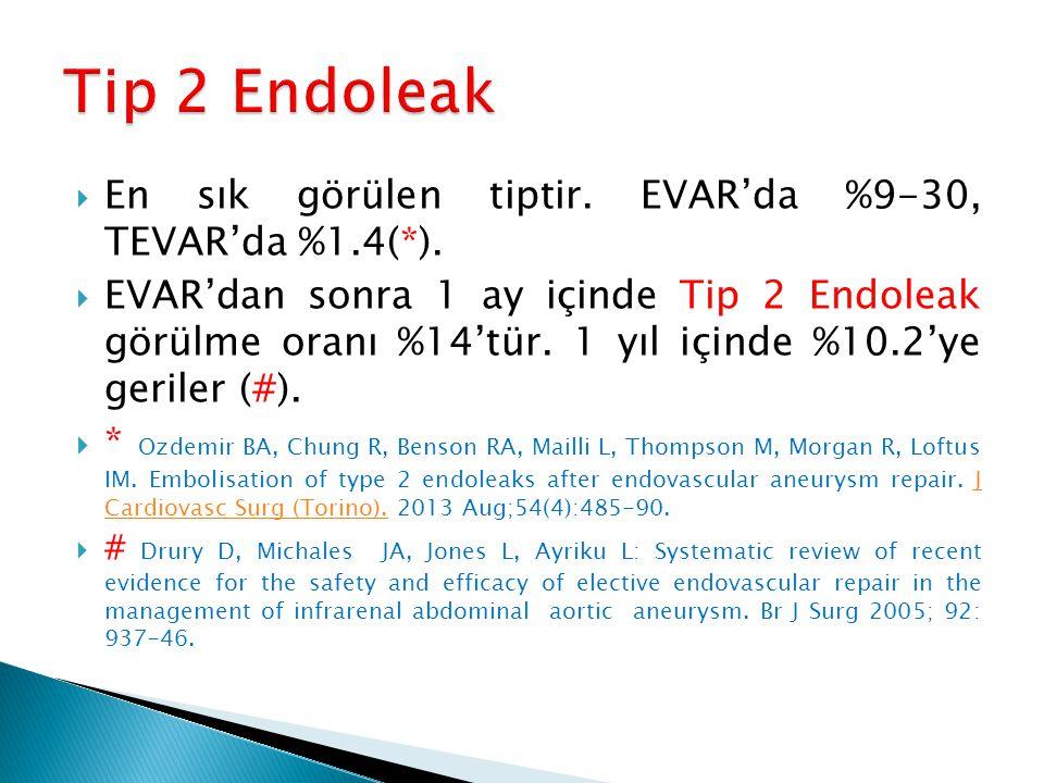 Tip 2 Endoleak En sık görülen tiptir. EVAR'da %9-30, TEVAR'da %1.4(*).