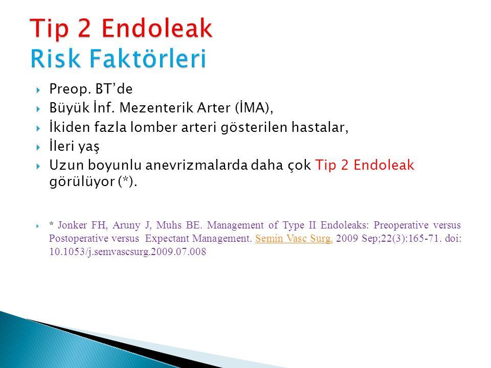 Tip 2 Endoleak Risk Faktörleri