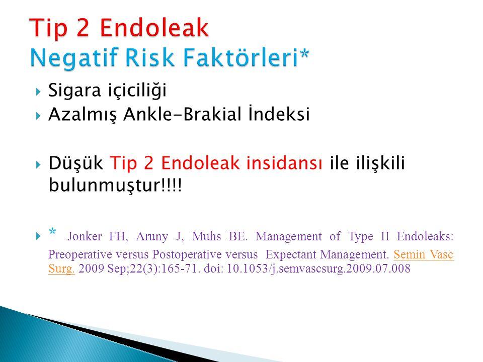 Tip 2 Endoleak Negatif Risk Faktörleri*