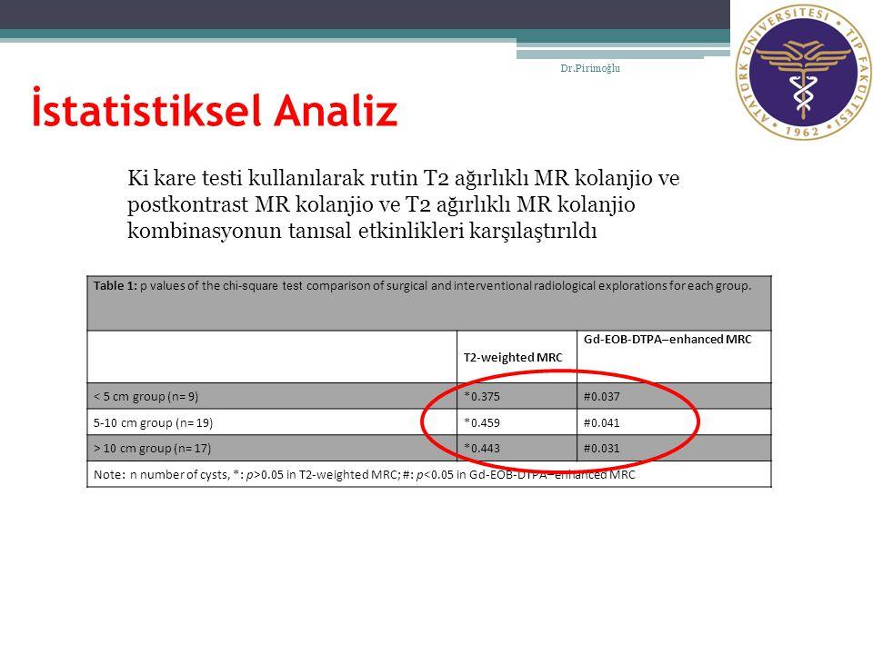 İstatistiksel Analiz Dr.Pirimoğlu.