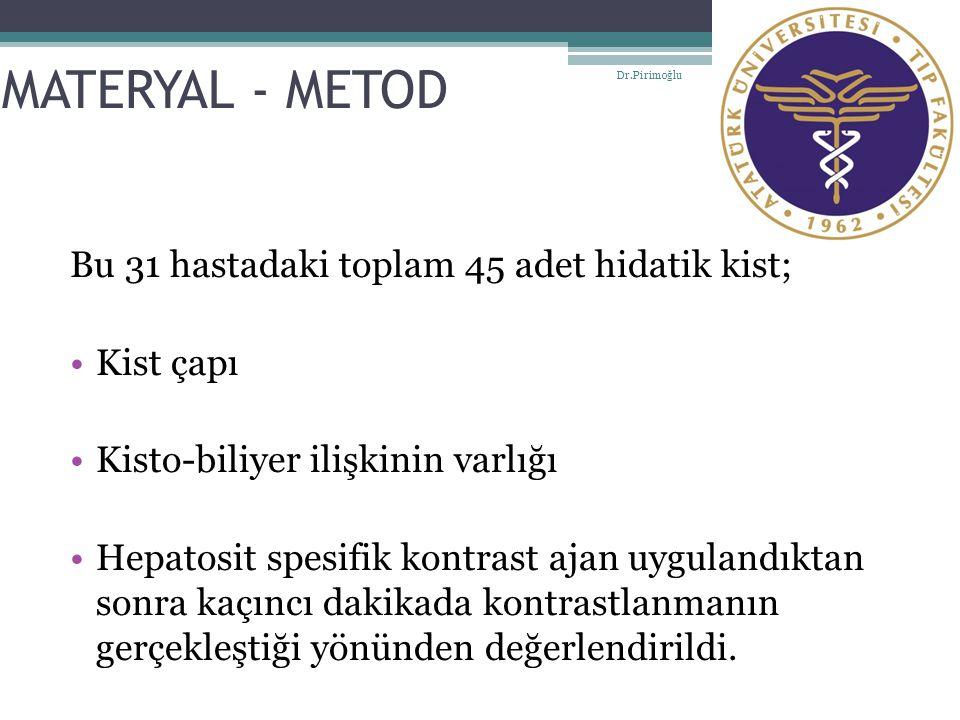 MATERYAL - METOD Bu 31 hastadaki toplam 45 adet hidatik kist;