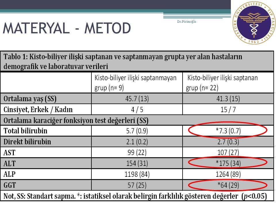 MATERYAL - METOD Dr.Pirimoğlu