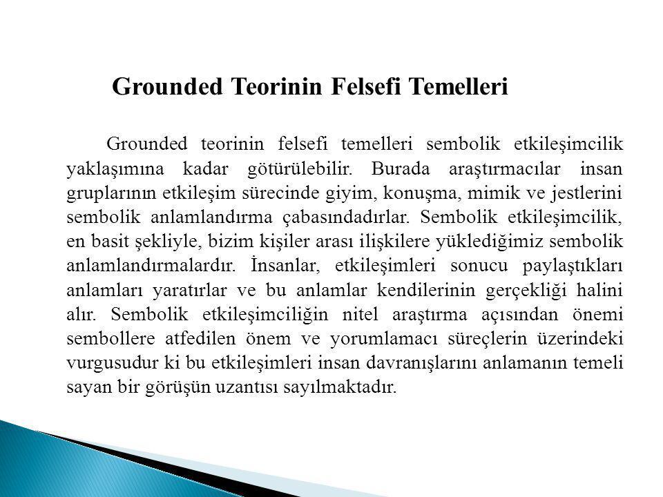 Grounded Teorinin Felsefi Temelleri