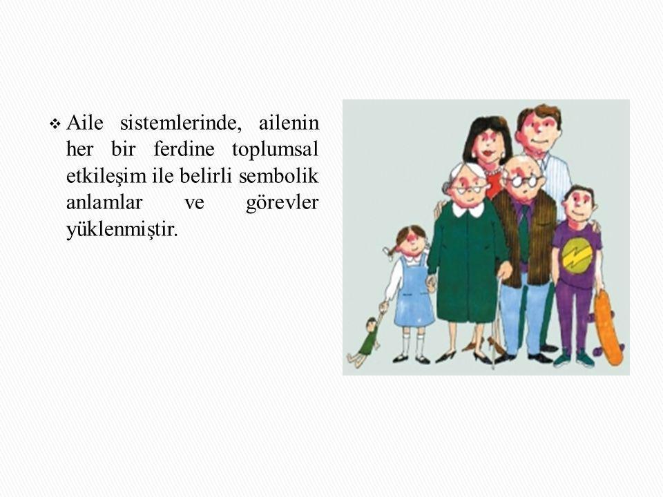 Aile sistemlerinde, ailenin her bir ferdine toplumsal etkileşim ile belirli sembolik anlamlar ve görevler yüklenmiştir.