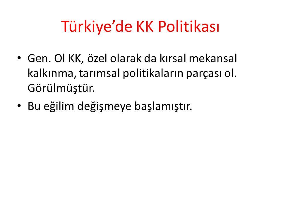 Türkiye'de KK Politikası