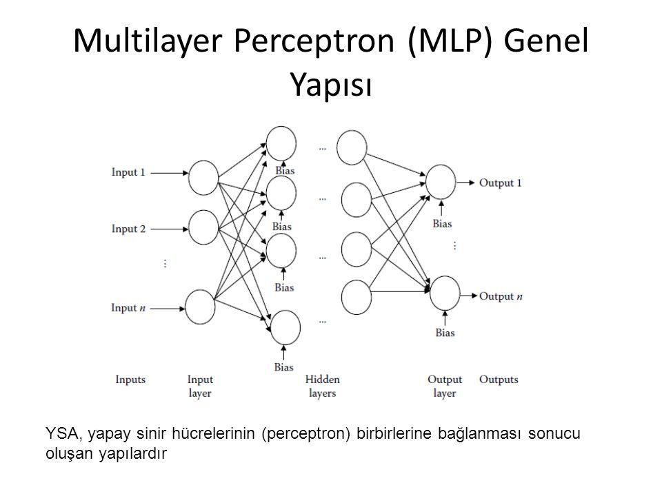 Multilayer Perceptron (MLP) Genel Yapısı
