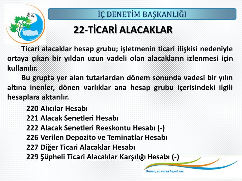 22-TİCARİ ALACAKLAR
