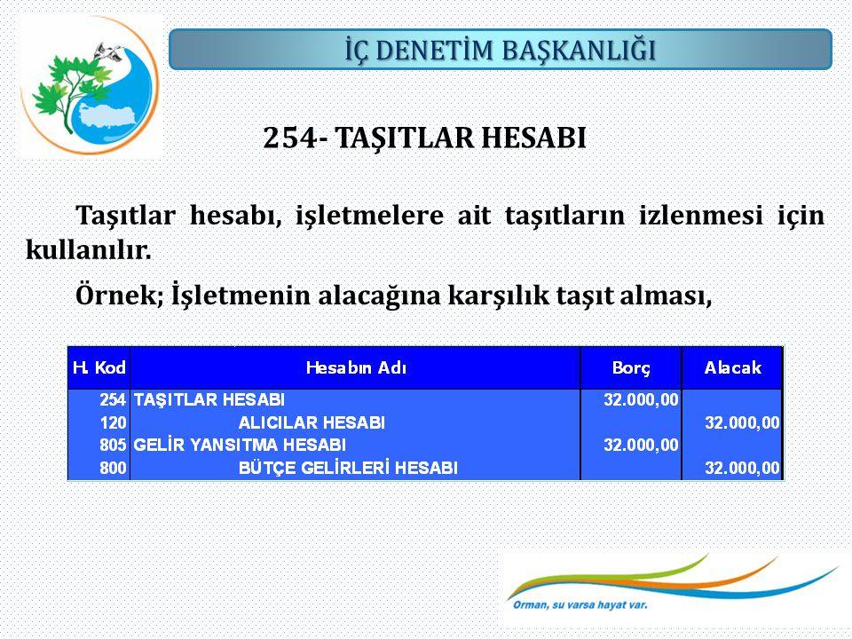 254- TAŞITLAR HESABI Taşıtlar hesabı, işletmelere ait taşıtların izlenmesi için kullanılır.