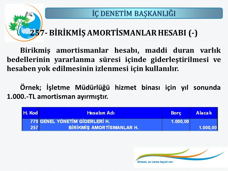 257- BİRİKMİŞ AMORTİSMANLAR HESABI (-)