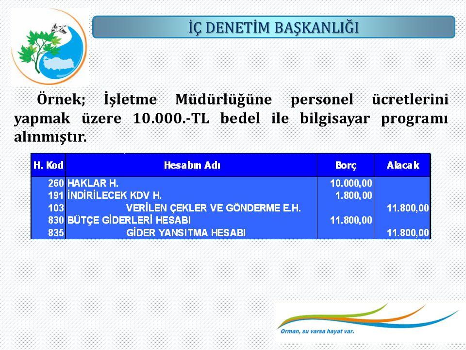 Örnek; İşletme Müdürlüğüne personel ücretlerini yapmak üzere 10. 000