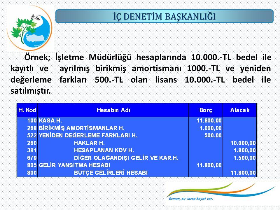 Örnek; İşletme Müdürlüğü hesaplarında 10. 000