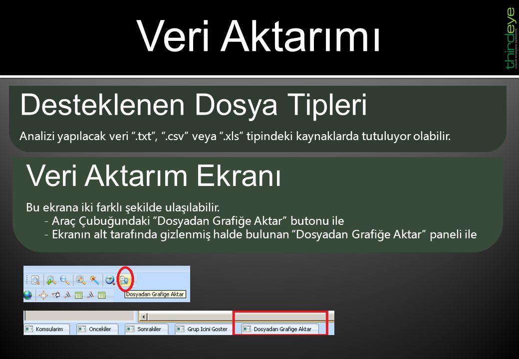 Veri Aktarımı Desteklenen Dosya Tipleri Veri Aktarım Ekranı