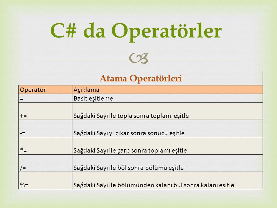C# da Operatörler Atama Operatörleri Operatör Açıklama =
