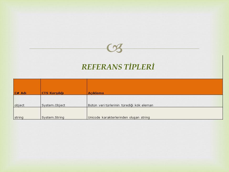 REFERANS TİPLERİ C# Adı CTS Karşılığı Açıklama object System.Object