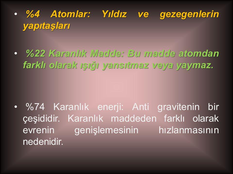 %4 Atomlar: Yıldız ve gezegenlerin yapıtaşları