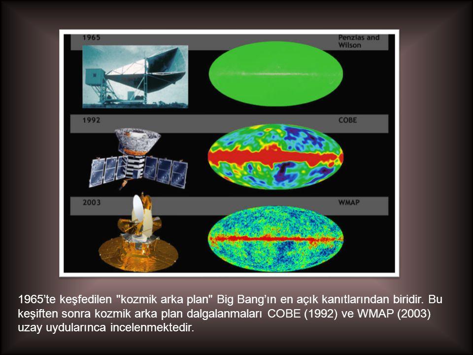 1965'te keşfedilen kozmik arka plan Big Bang'ın en açık kanıtlarından biridir.