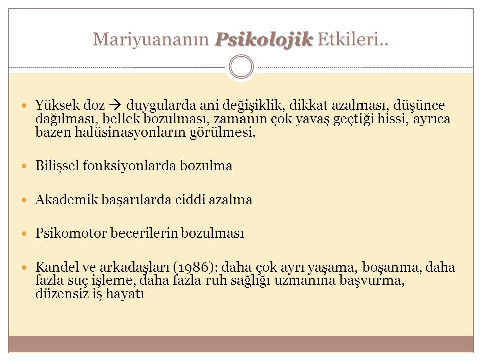 Mariyuananın Psikolojik Etkileri..