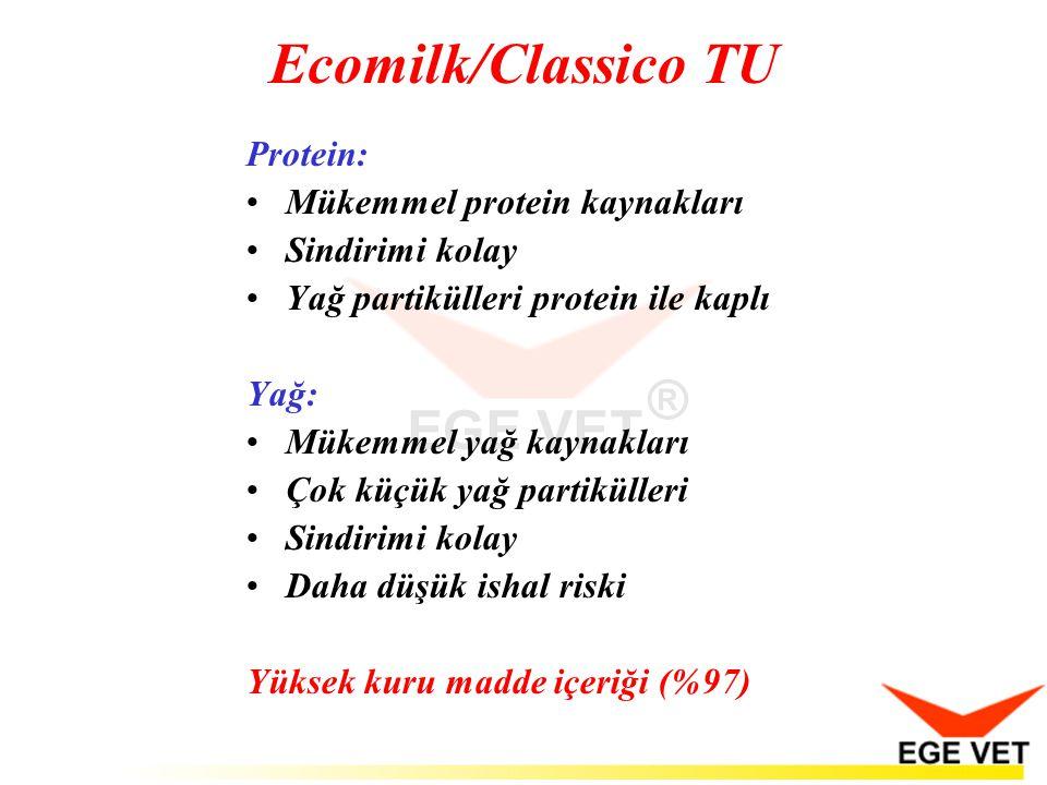 Ecomilk/Classico TU Protein: Mükemmel protein kaynakları