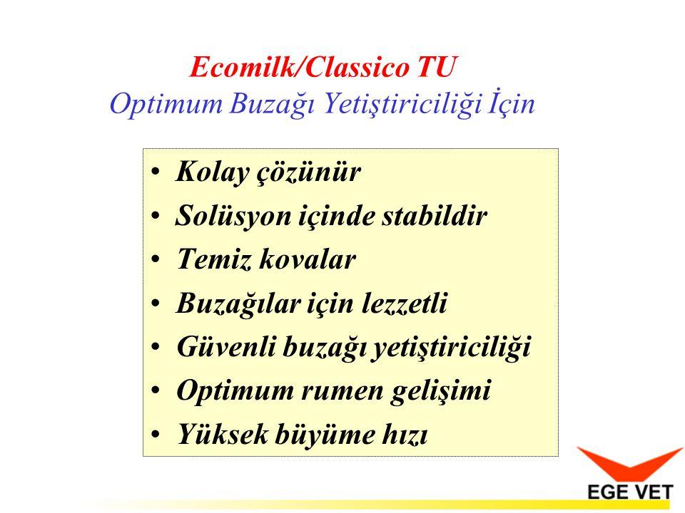 Ecomilk/Classico TU Optimum Buzağı Yetiştiriciliği İçin
