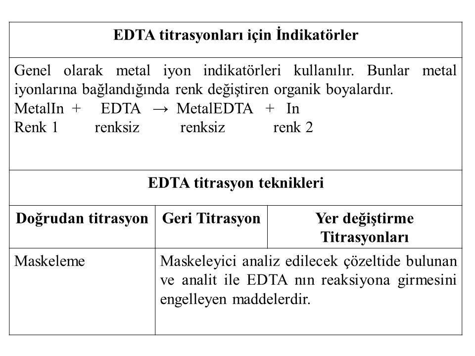 EDTA titrasyonları için İndikatörler