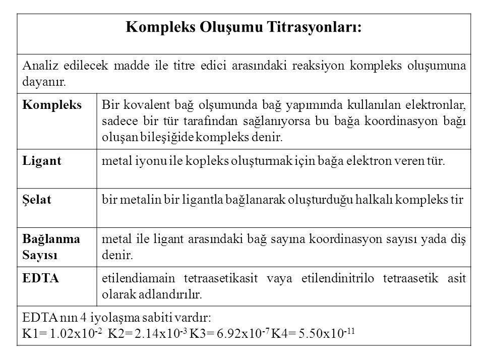 Kompleks Oluşumu Titrasyonları: