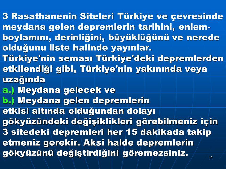 3 Rasathanenin Siteleri Türkiye ve çevresinde meydana gelen depremlerin tarihini, enlem-boylamını, derinliğini, büyüklüğünü ve nerede olduğunu liste halinde yayınlar.