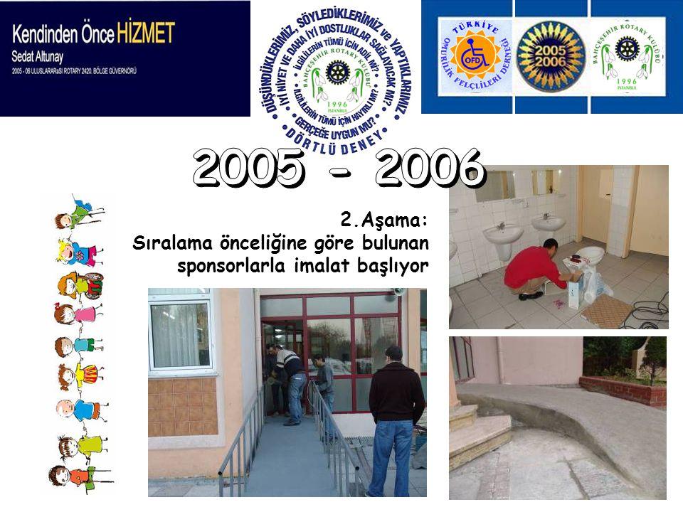 2005 - 2006 2.Aşama: Sıralama önceliğine göre bulunan sponsorlarla imalat başlıyor