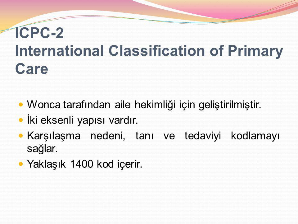 ICPC-2 International Classification of Primary Care