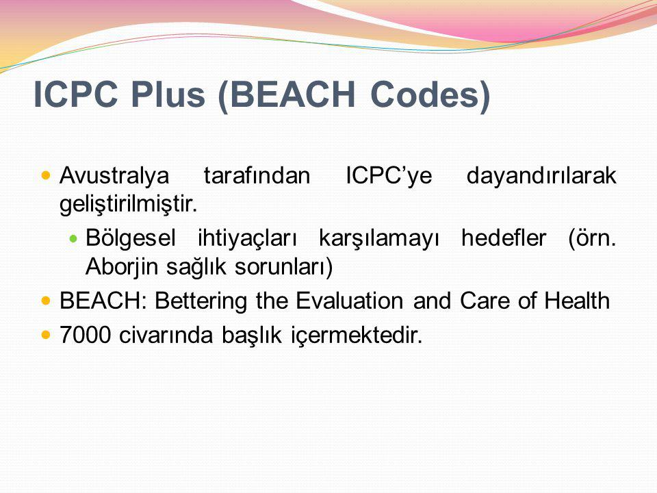ICPC Plus (BEACH Codes)
