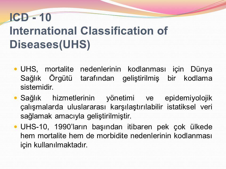 ICD - 10 International Classification of Diseases(UHS)