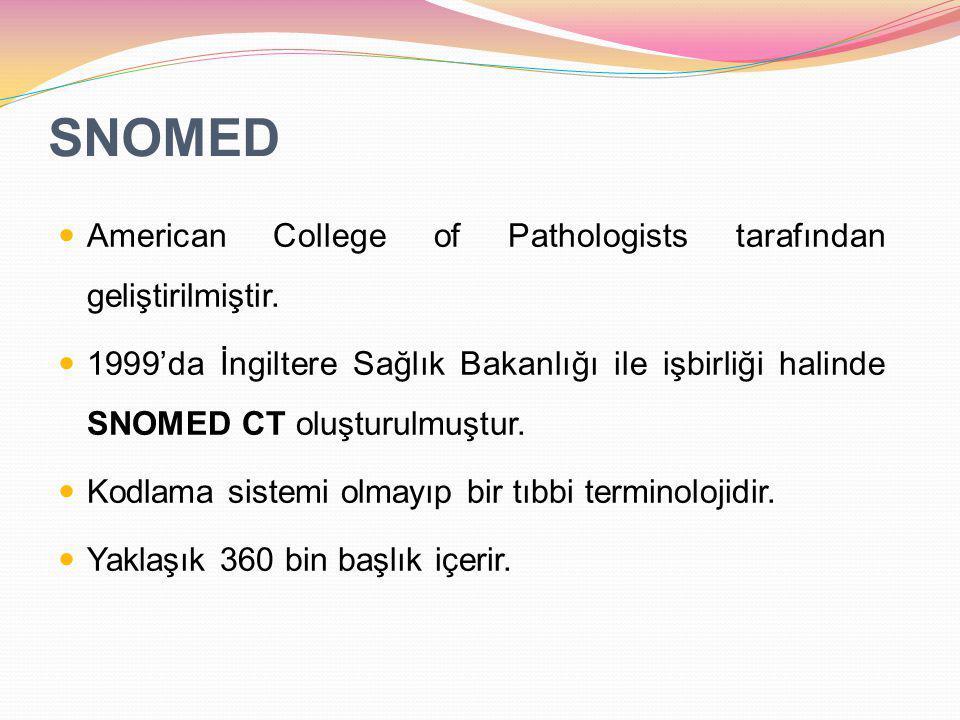 SNOMED American College of Pathologists tarafından geliştirilmiştir.