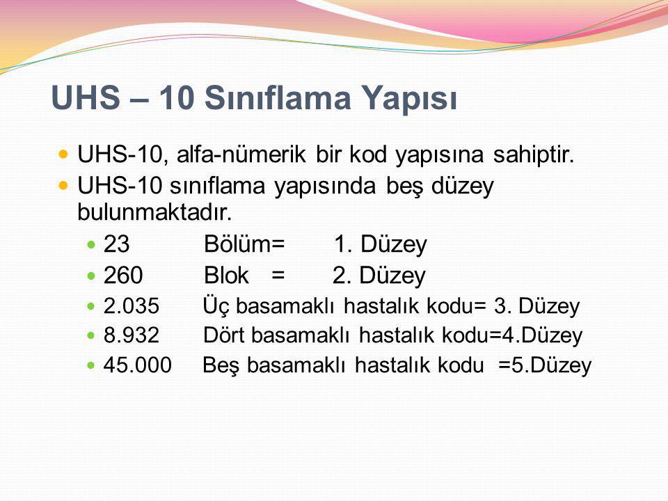 UHS – 10 Sınıflama Yapısı UHS-10, alfa-nümerik bir kod yapısına sahiptir. UHS-10 sınıflama yapısında beş düzey bulunmaktadır.