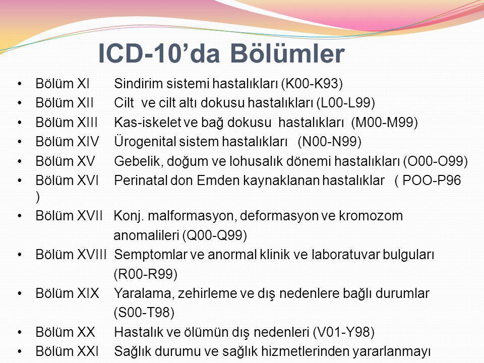 ICD-10'da Bölümler Bölüm XI Sindirim sistemi hastalıkları (K00-K93)