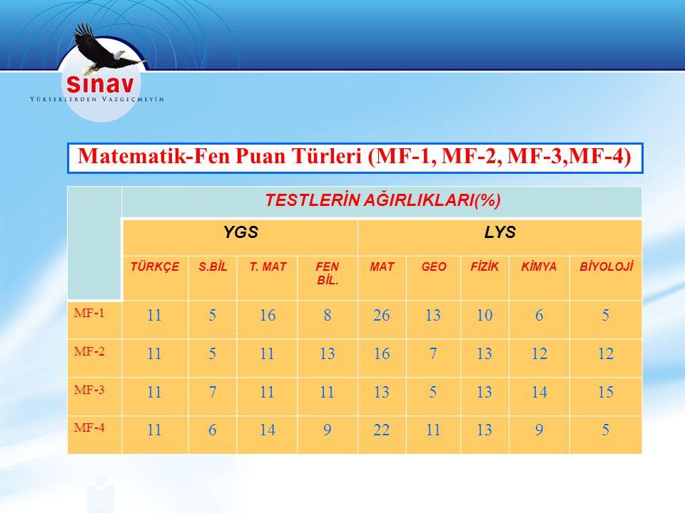Matematik-Fen Puan Türleri (MF-1, MF-2, MF-3,MF-4)
