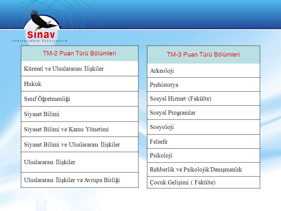 TM-2 Puan Türü Bölümleri Küresel ve Uluslararası İlişkiler Hukuk