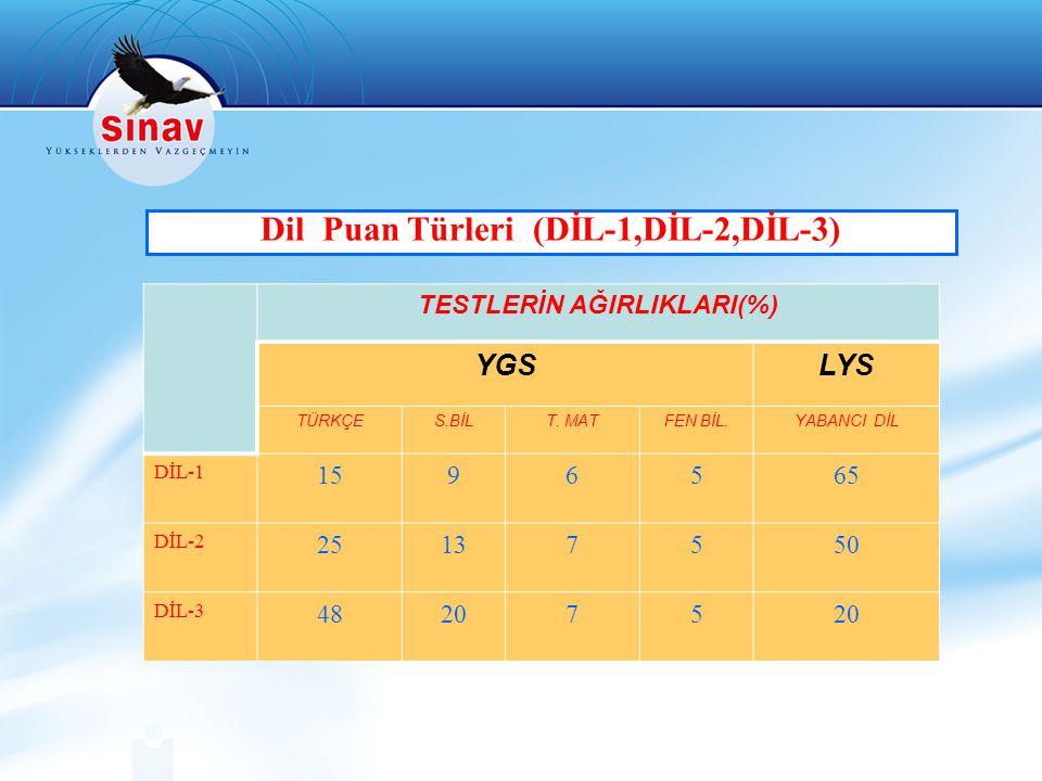 Dil Puan Türleri (DİL-1,DİL-2,DİL-3) TESTLERİN AĞIRLIKLARI(%)