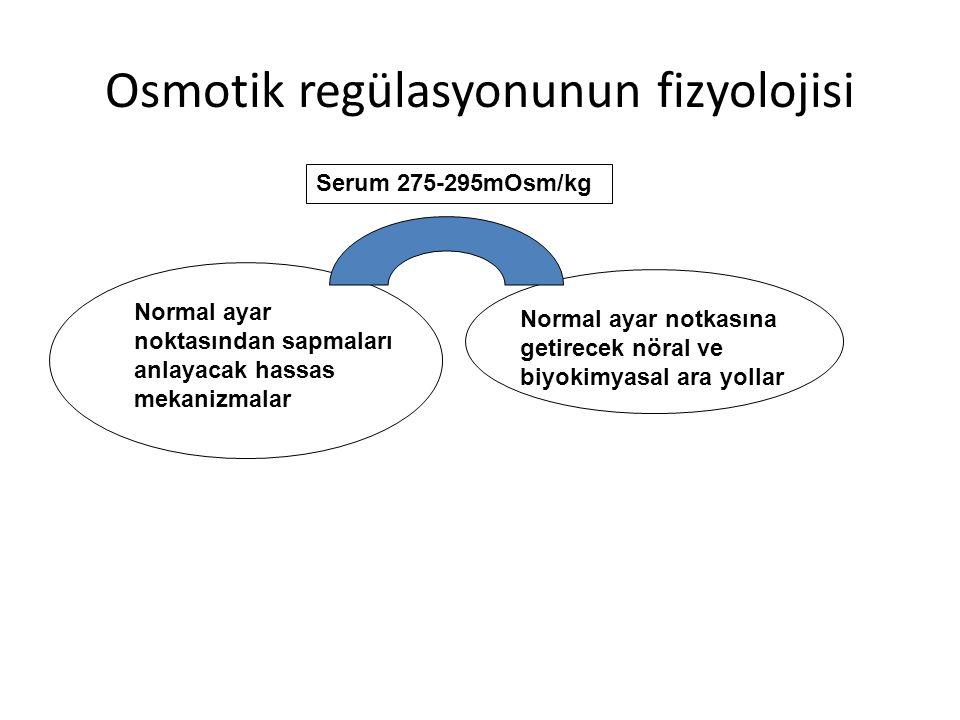 Osmotik regülasyonunun fizyolojisi