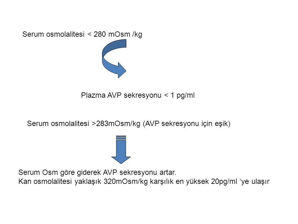 Serum osmolalitesi < 280 mOsm /kg