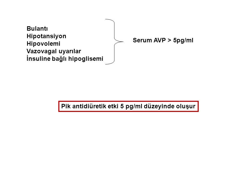 Bulantı Hipotansiyon. Hipovolemi. Vazovagal uyarılar. İnsuline bağlı hipoglisemi. Serum AVP > 5pg/ml.